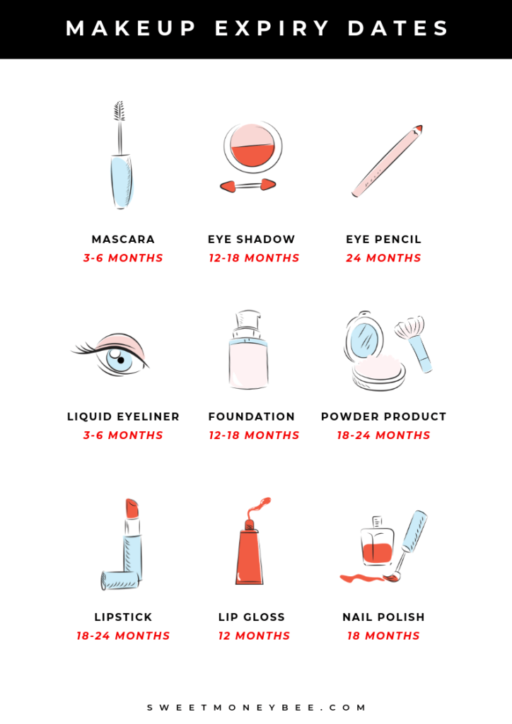 ways to save money on makeup - expiration date image